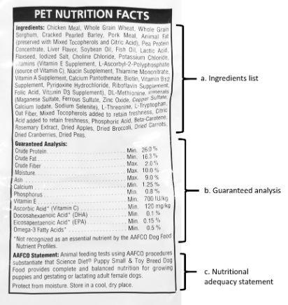 Dog food label sample